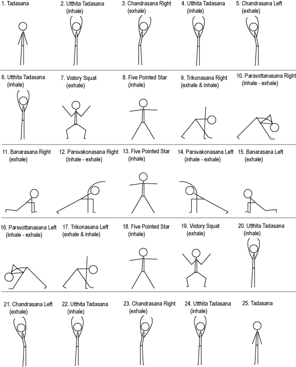 Yoga By Moonlight Chandra Namaskara